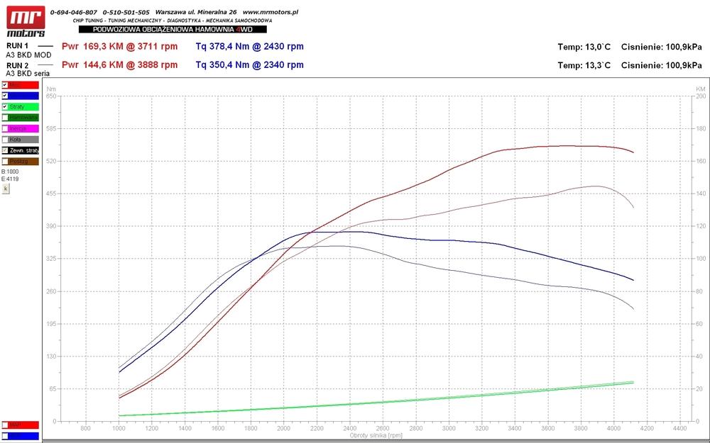 A3 wykres.jpg
