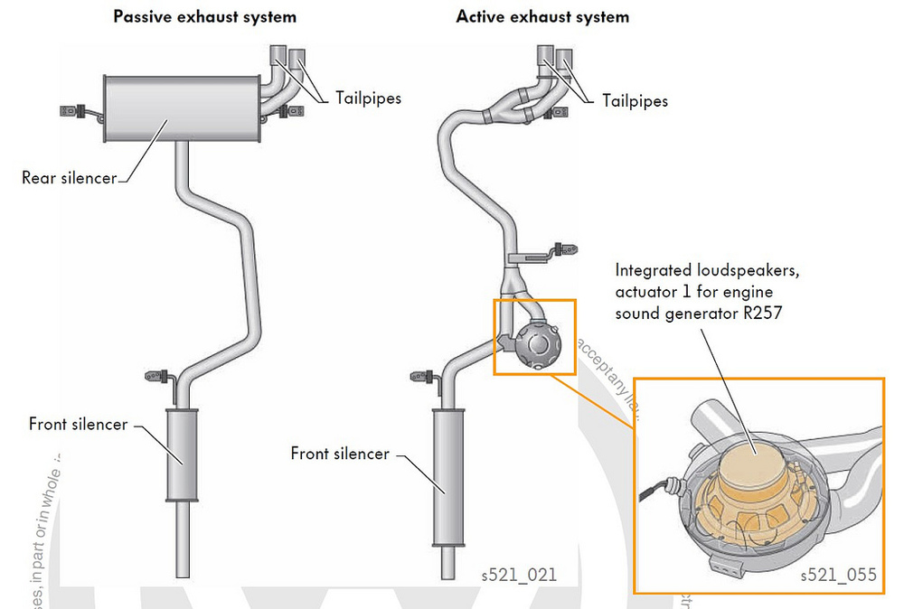 active exhaust system.jpg