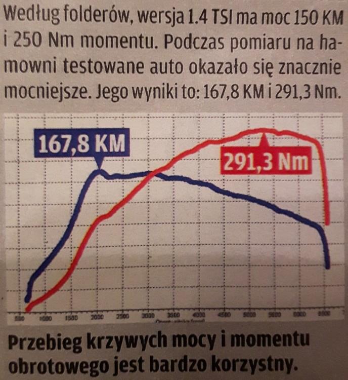 Škoda 1.4 150KM_167.8KM.jpg